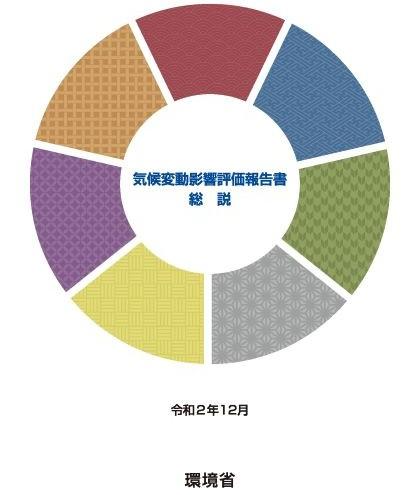 環境省「気候変動影響評価報告書」の公表